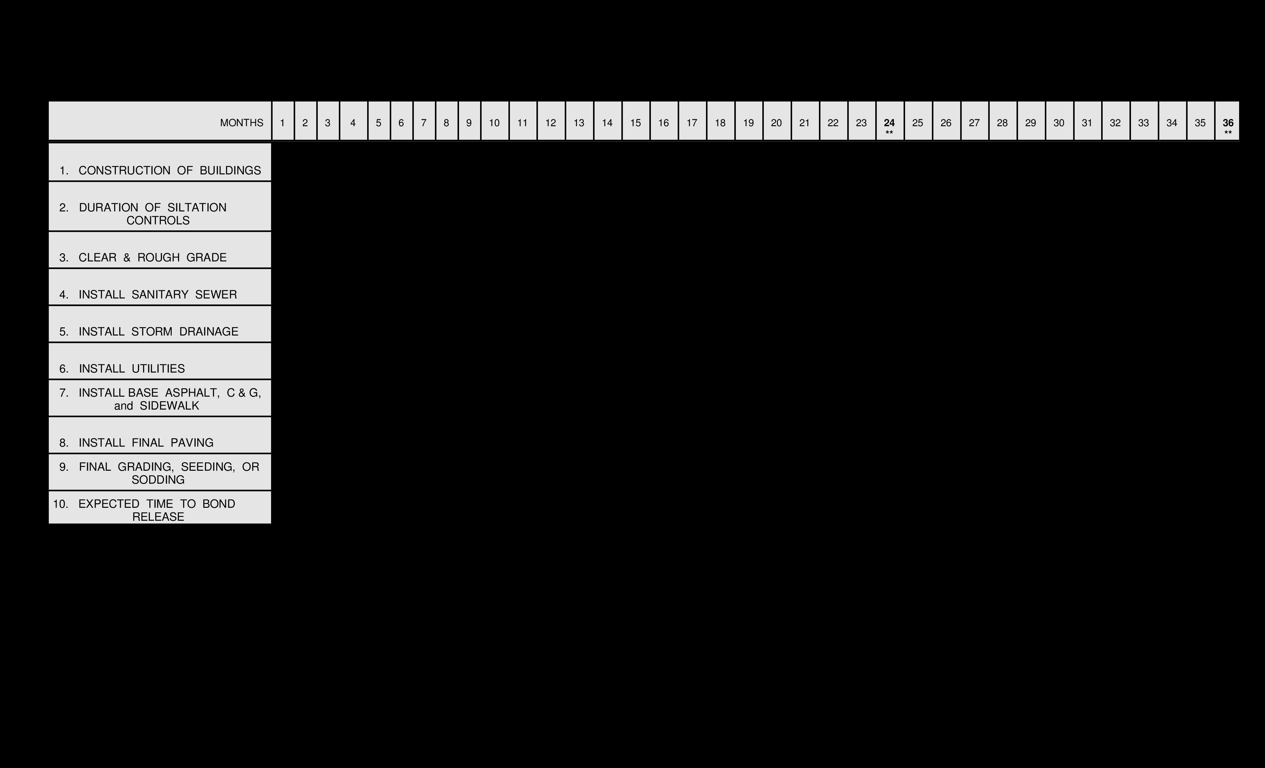 Free Construction Work Schedule Templates At Allbusinesstemplates