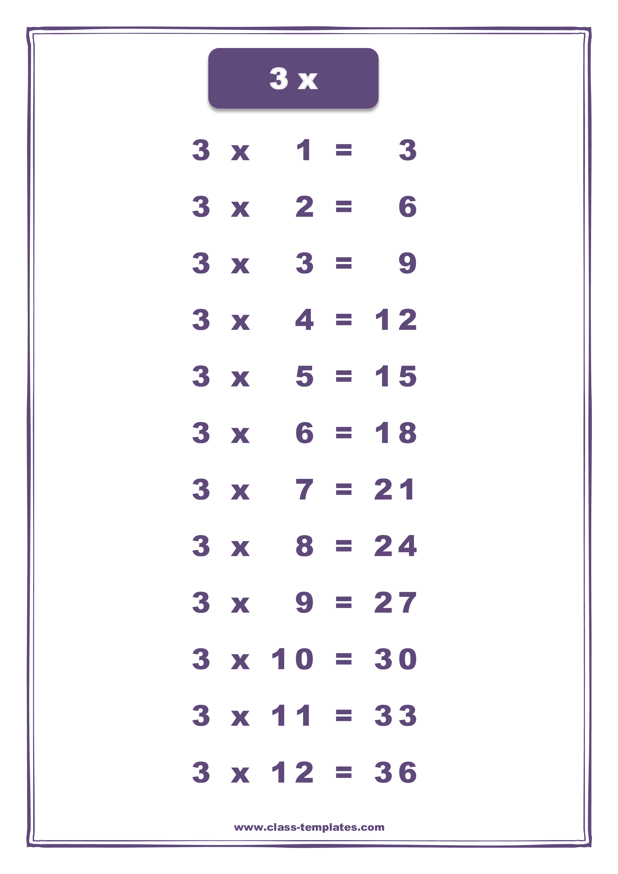 3X Multiplication Times Table main image