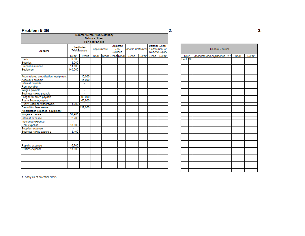 Balance Sheet Items main image