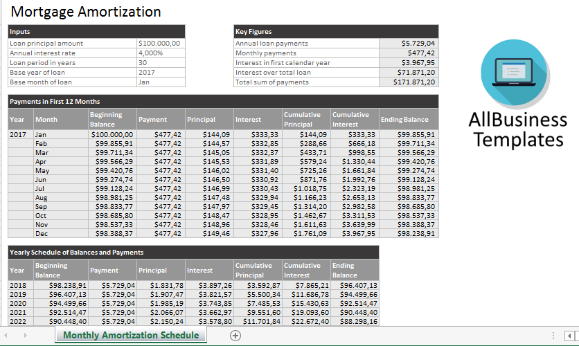 monthly amortization schedule excel template - monthly amortization schedule excel templates at