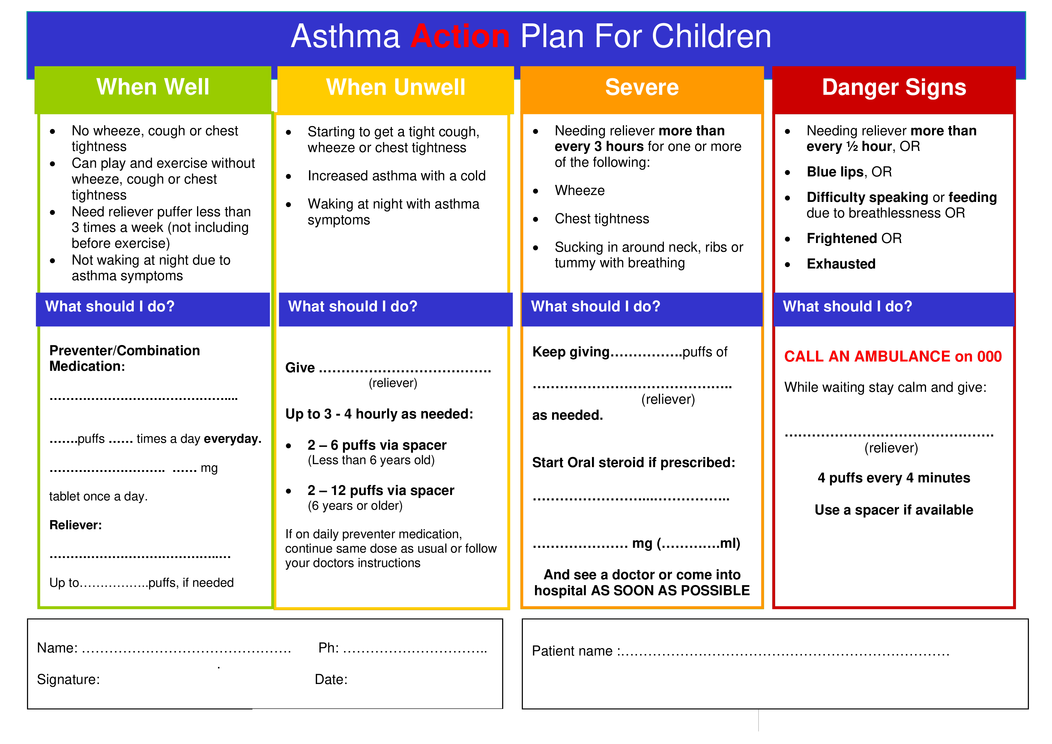 Paediatric Asthma Management Plan main image