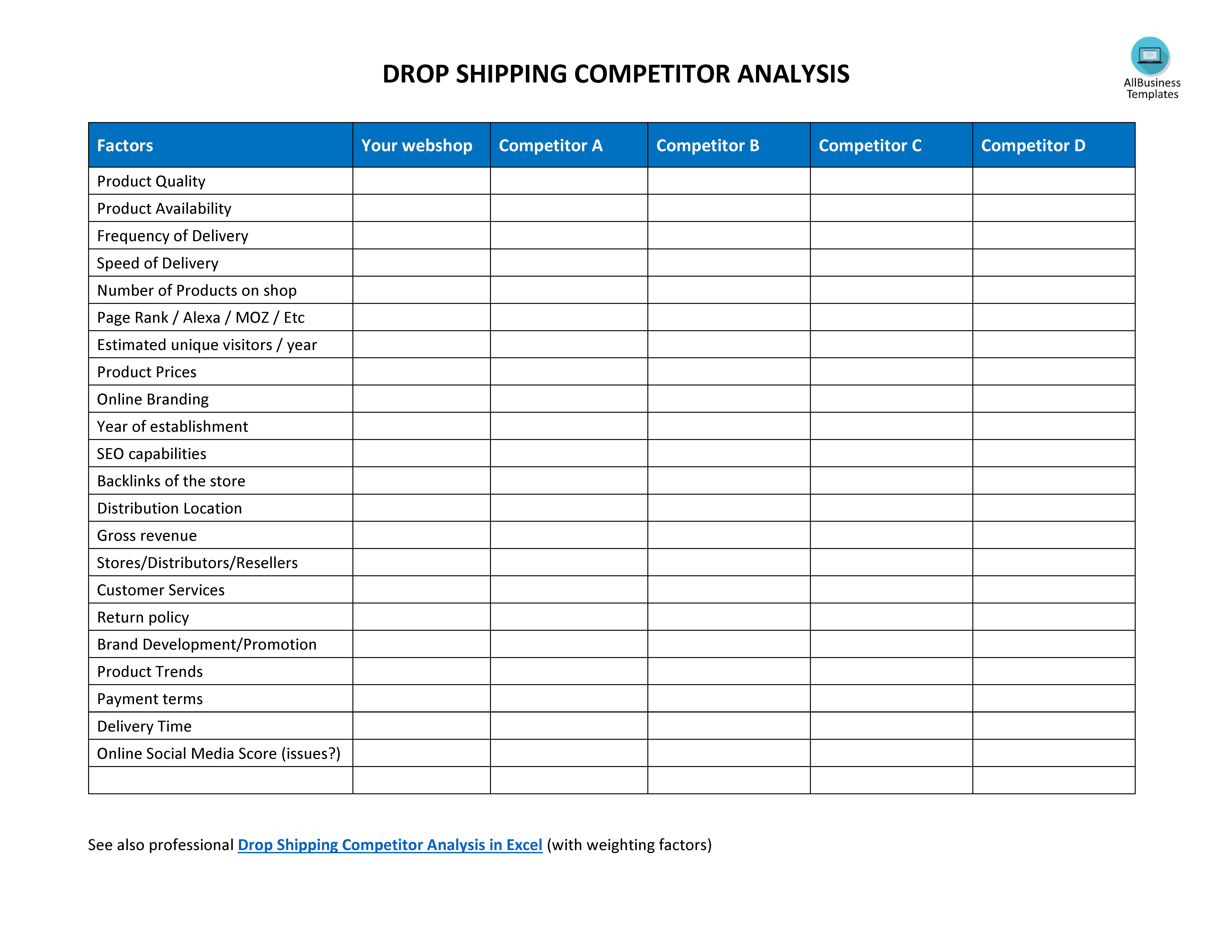 Drop shipping Competitive Analysis main image