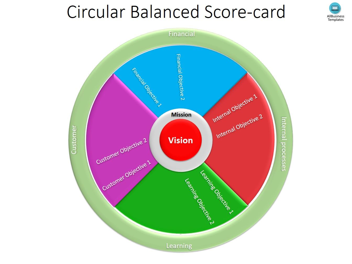 Free circular balanced scorecard template templates at circular balanced scorecard template main image wajeb Images