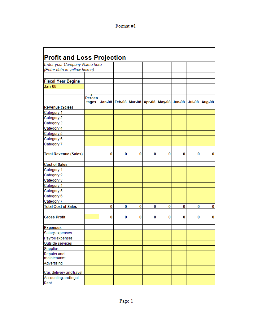 Profit and Loss Projection template main image