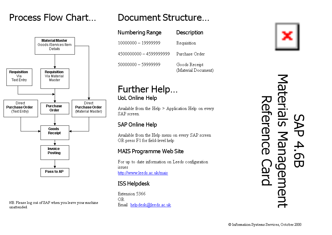 Process Flow Chart Word main image Download template