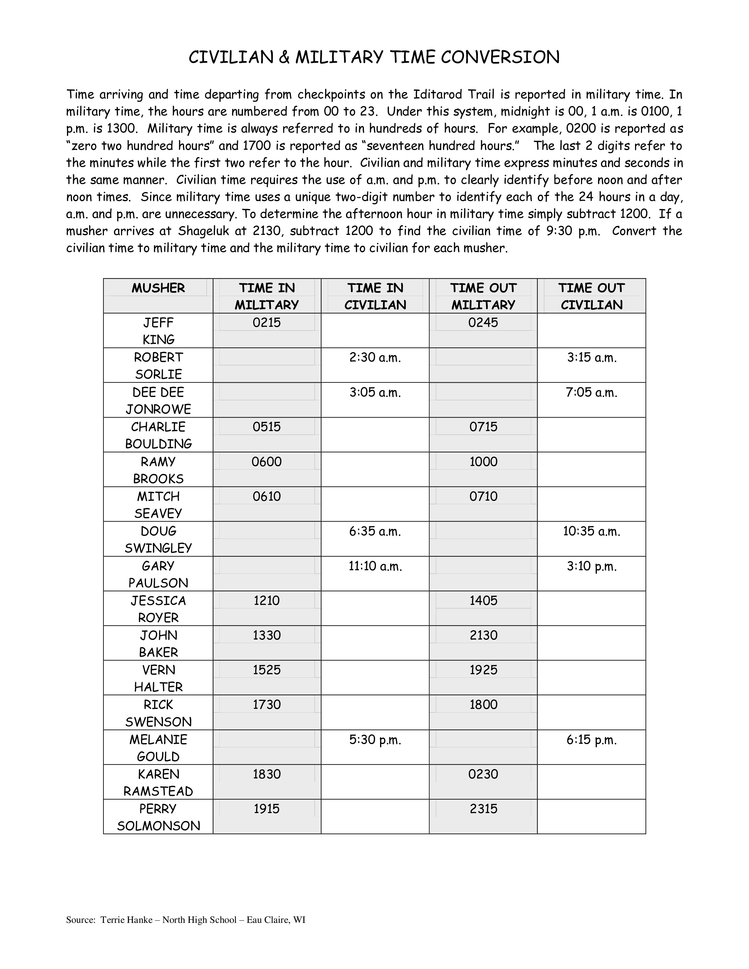 Civilian To Military Time Conversion Chart main image