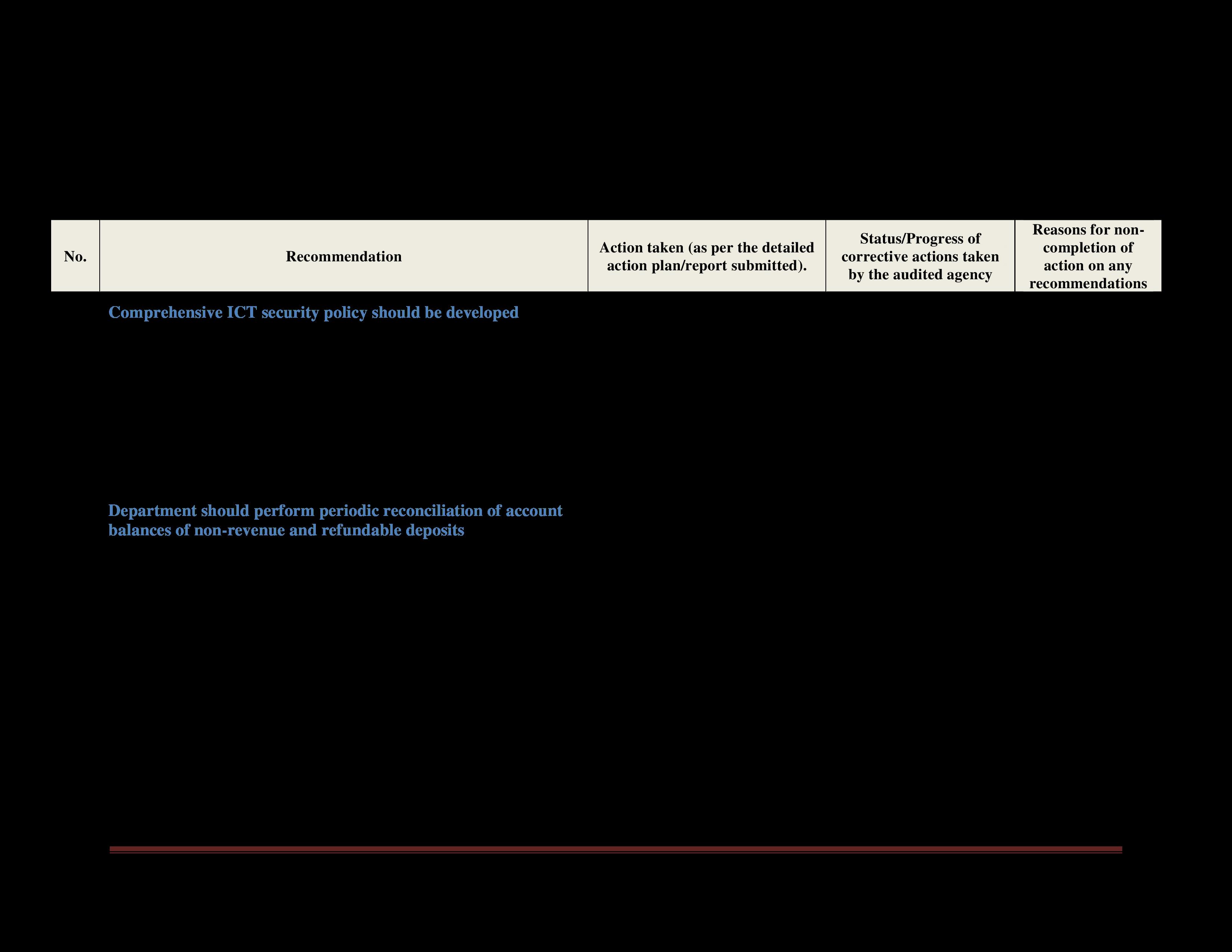 Information Technology It Audit Report Main Image
