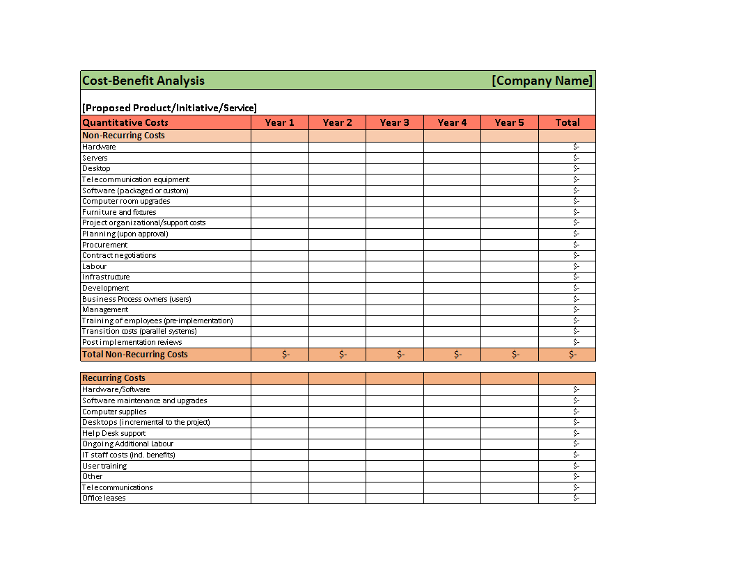 Cost Benefit Analysis Worksheet Template Templates At