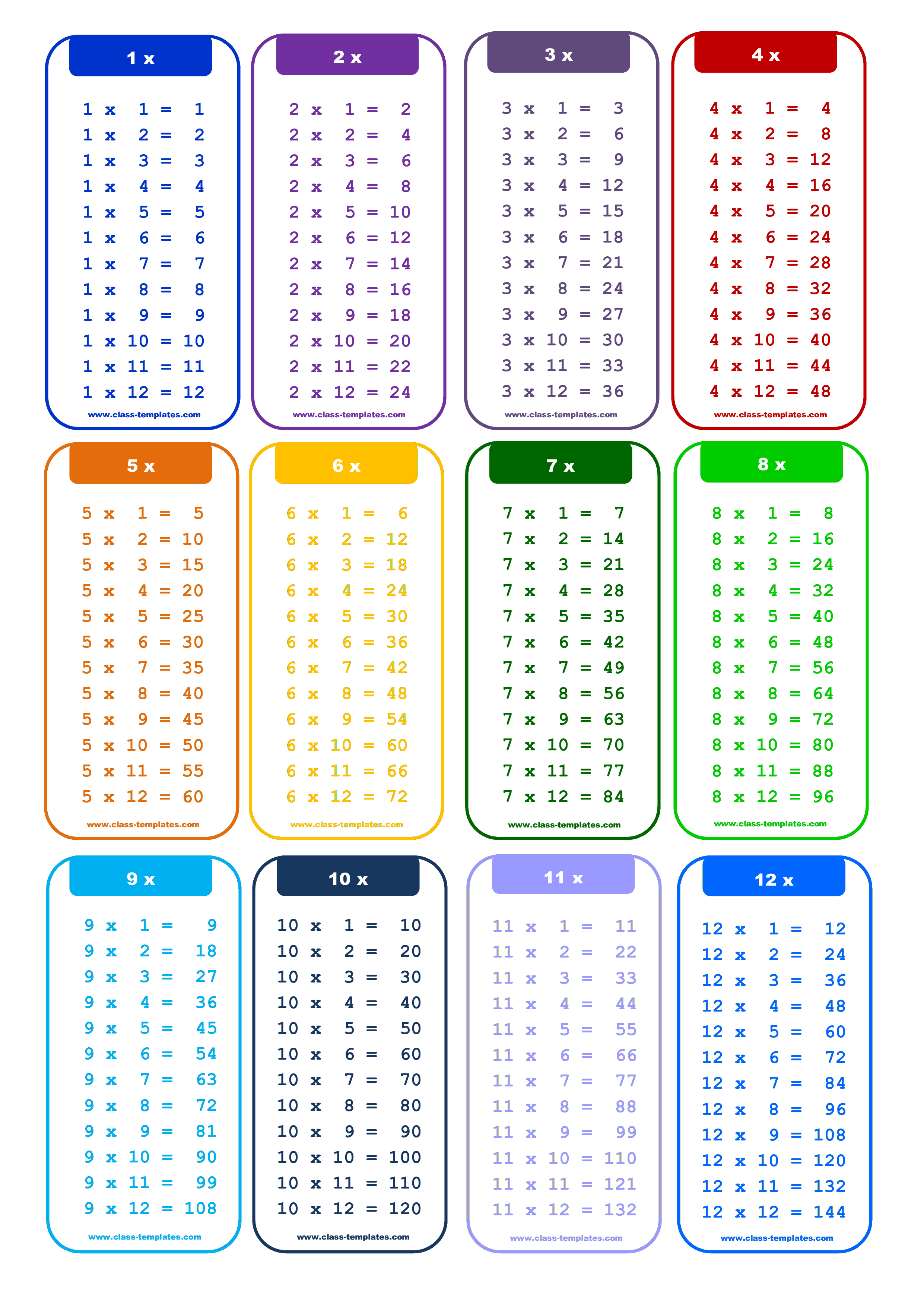 Free 1 to 12x times table chart templates at for 12x multiplication table