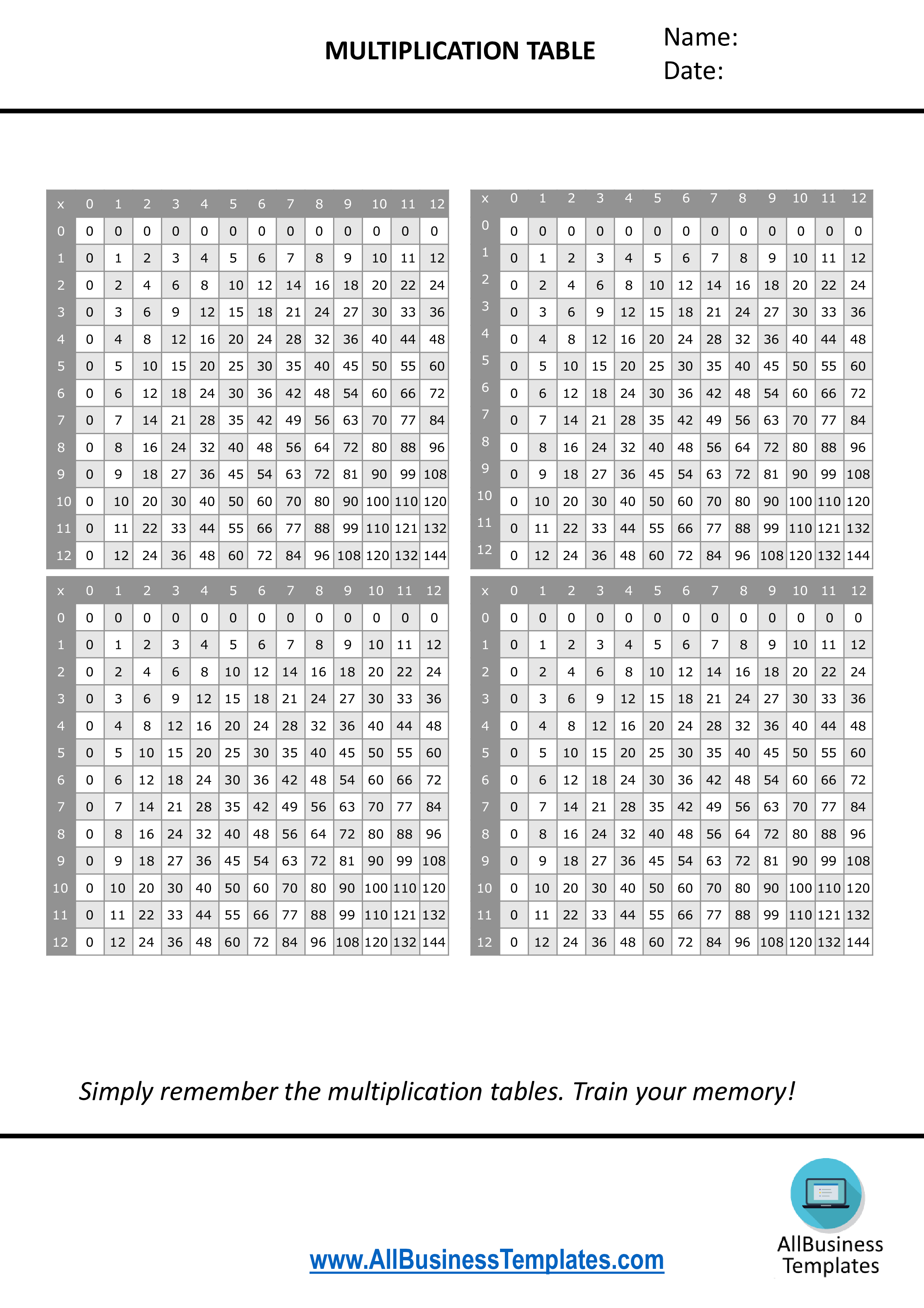 Multiplication tables images choice image periodic table images free multiplication tables templates at allbusinesstemplates multiplication tables main image gamestrikefo choice image gamestrikefo Image collections