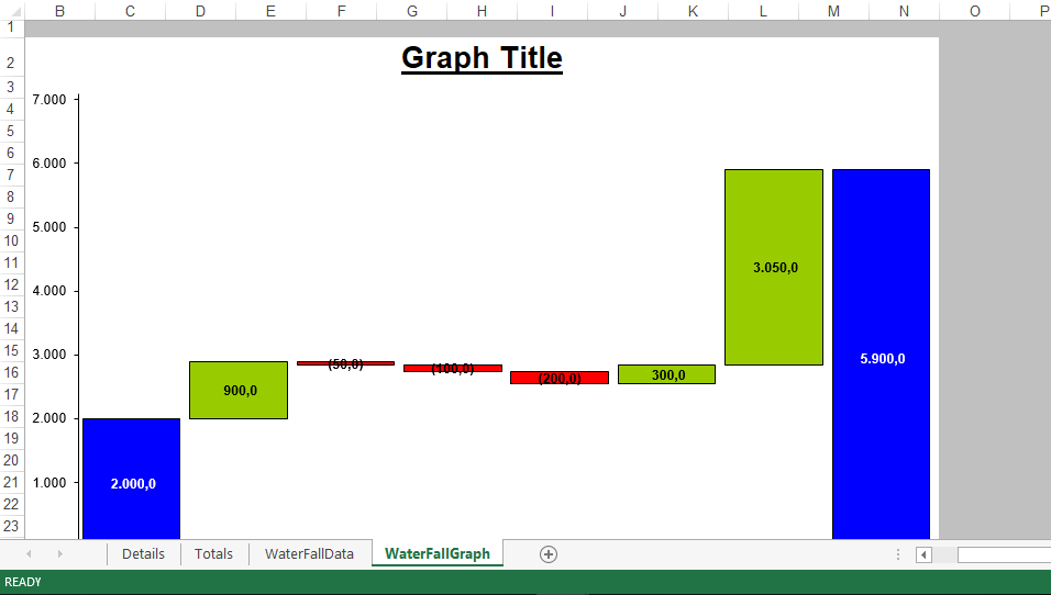 Free Price Waterfall Chart Excel Templates At Allbusinesstemplates