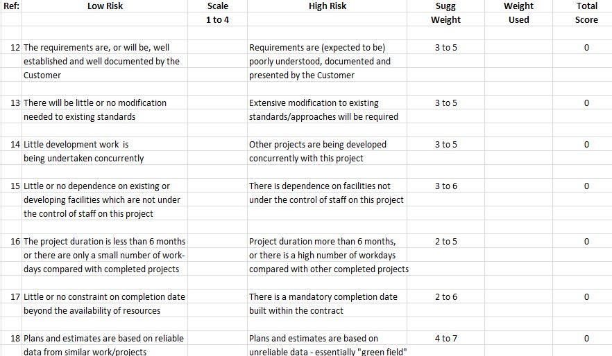 Doc941680 Risk Management Form Template risk assessment – Project Risk Management Template