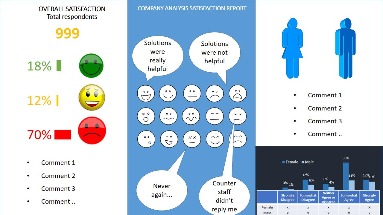 Overall Satisfaction Analysis Presentation main image