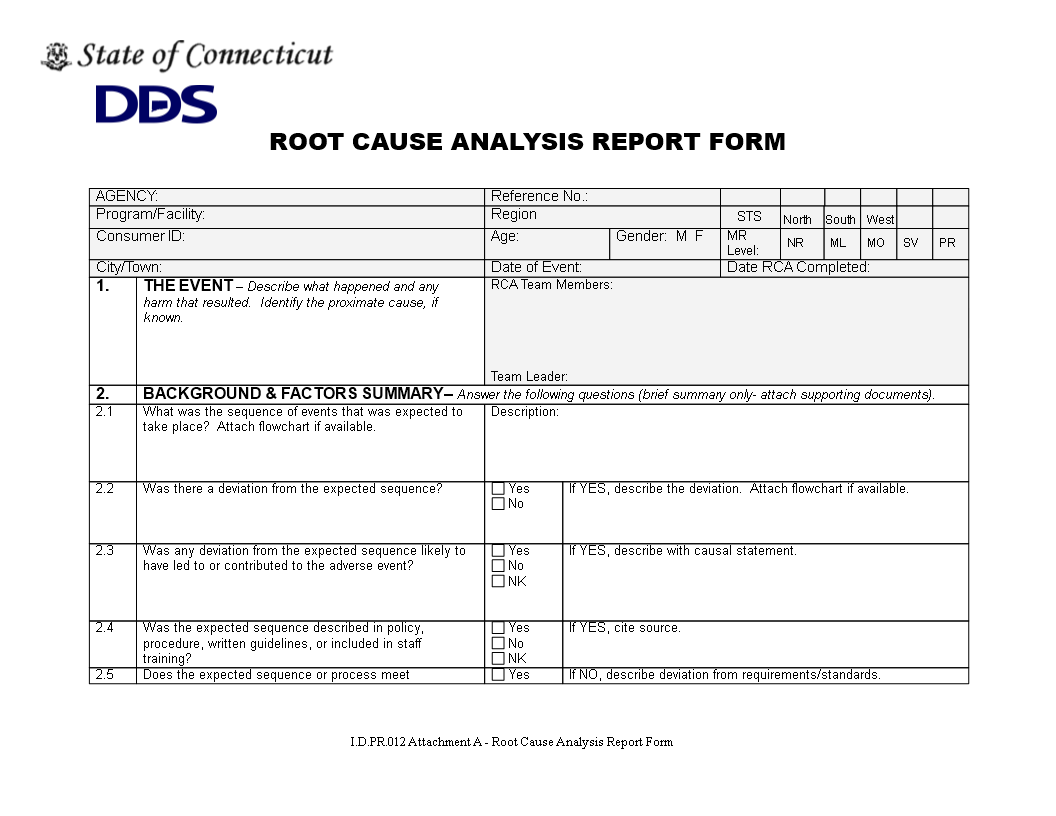 Root Cause Form Ibovnathandedecker