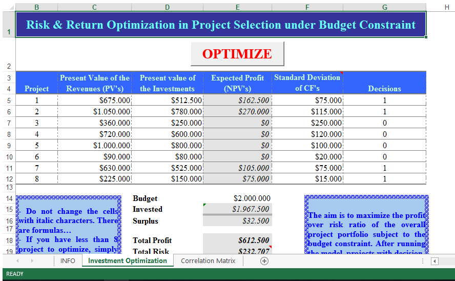 Risk & Return Optimization In Project Selection main image