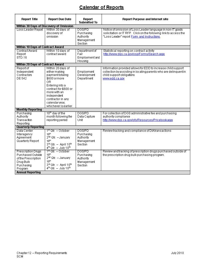免费Access Calender Report   样本文件在allbusinesstemplates.com