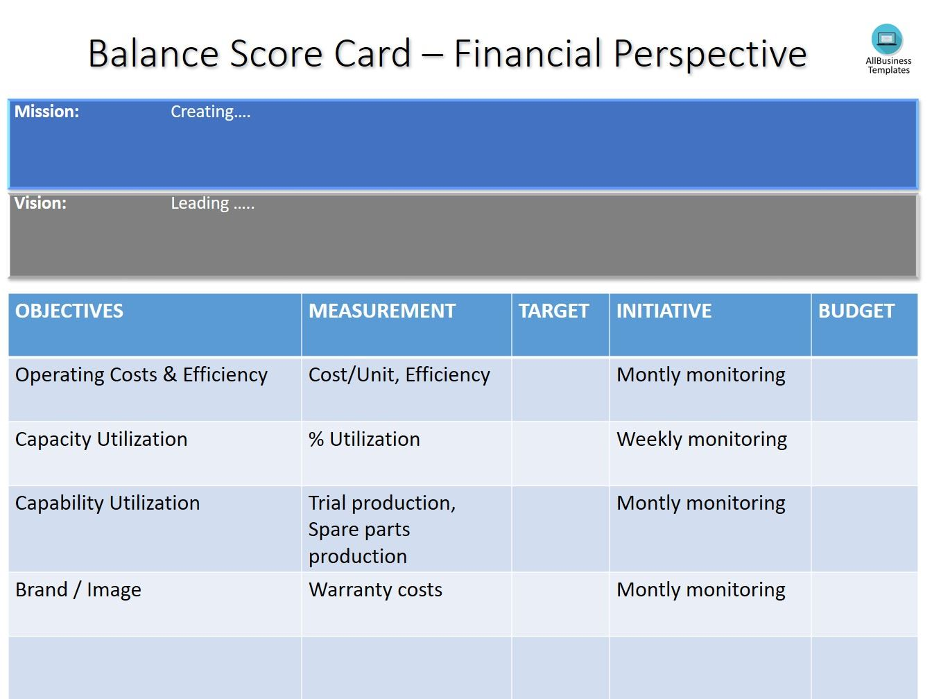 Balanced Scorecard Ppt Templates At Allbusinesstemplates