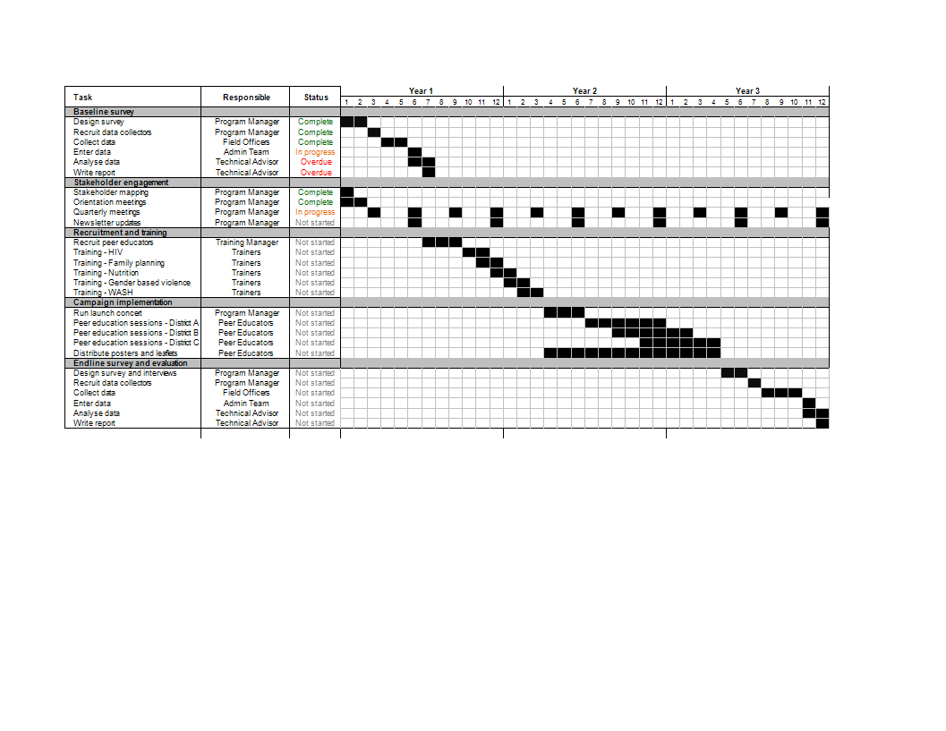 work plan sheet main image