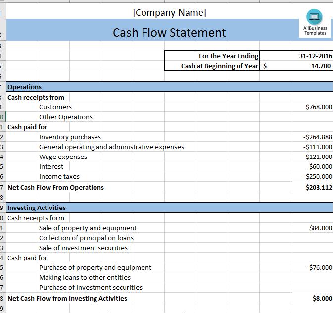 Kostenloses Sme Cash Flow Excel Template