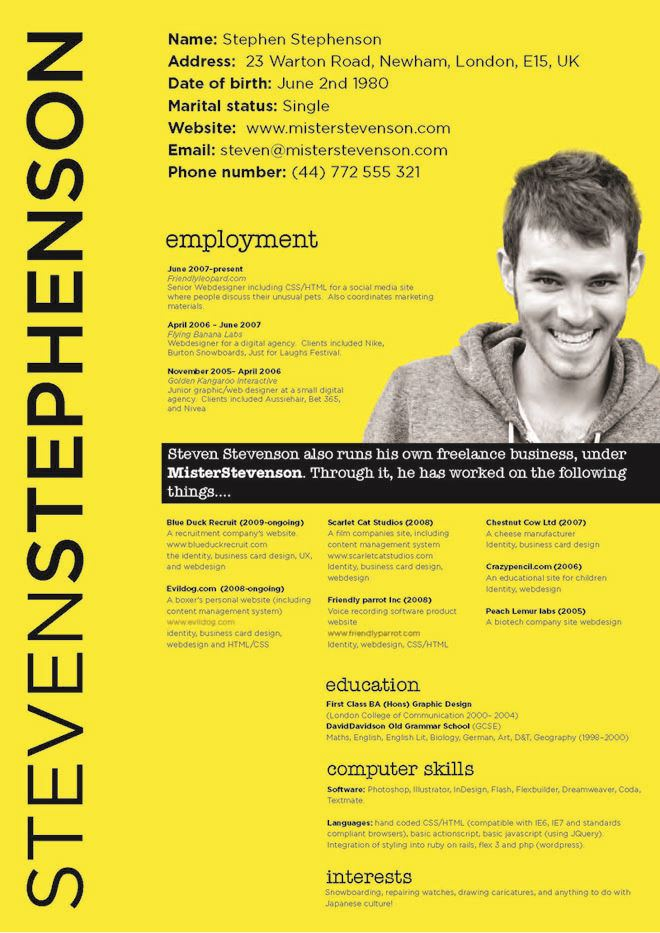 Creative Resume. Creative Resume Template Trendy Resumes. About Me