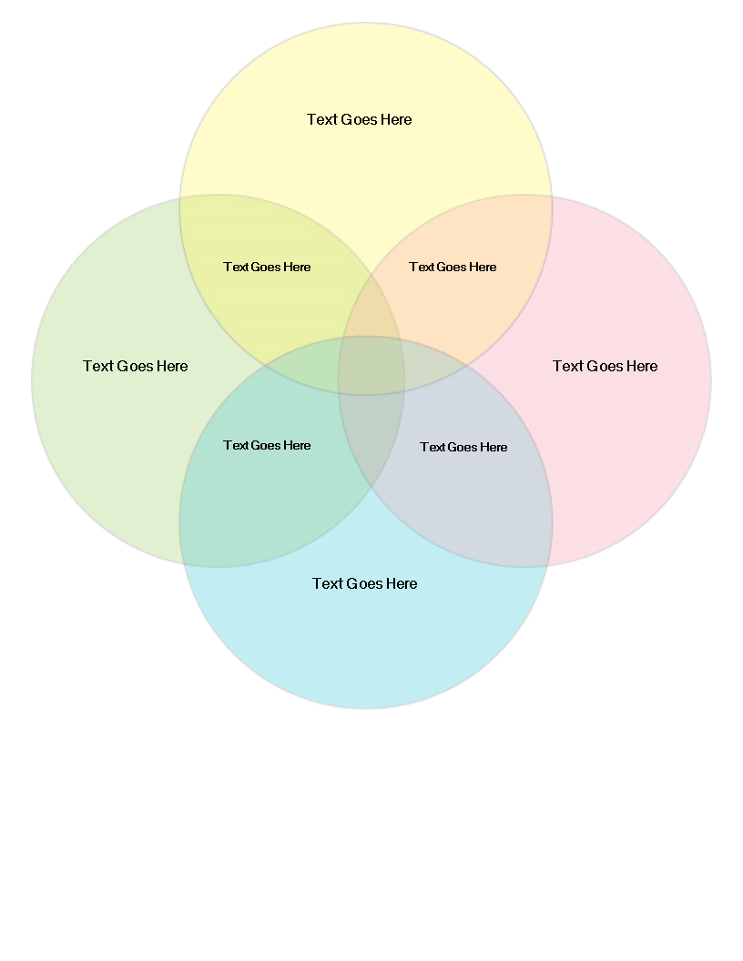 venn diagram 5 circles template - free venn diagram with 4 circles templates at