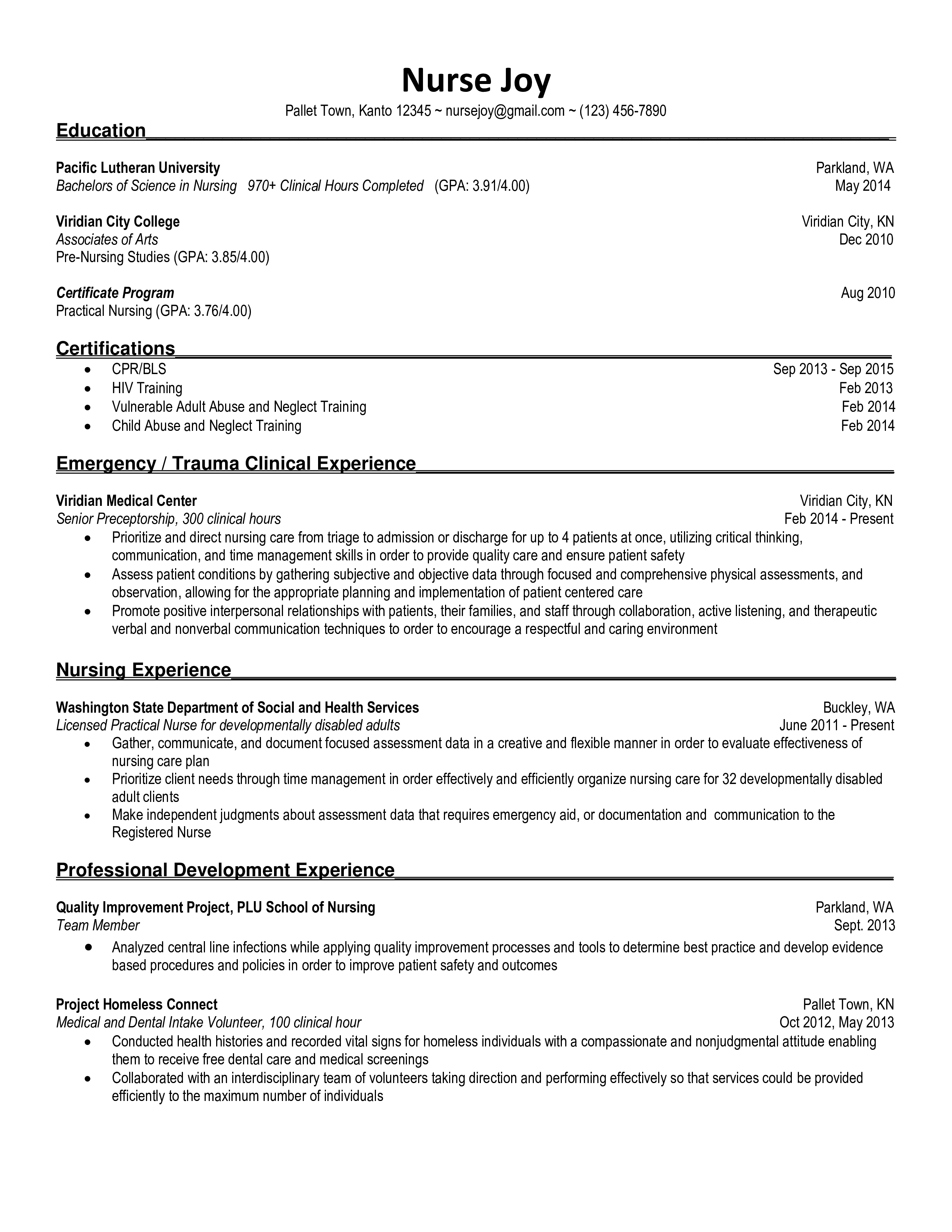 free sample resume for nurse with experience templates at