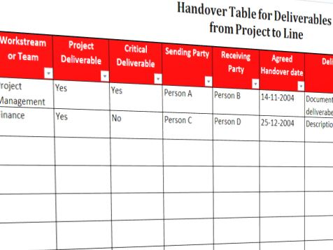 Project Deliverable Handover Table Template  Templates At