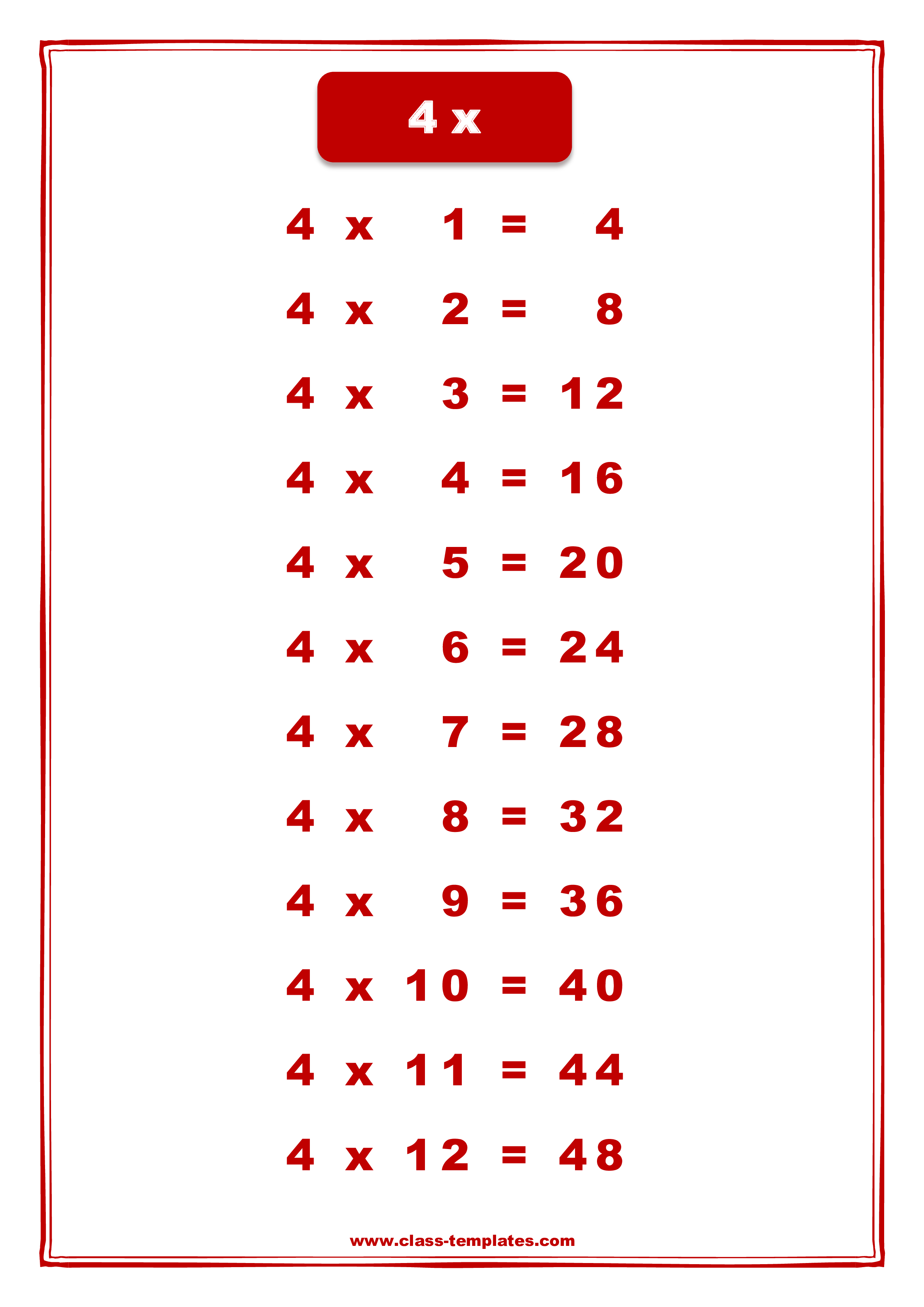 Multiplication Times Tables 4X main image