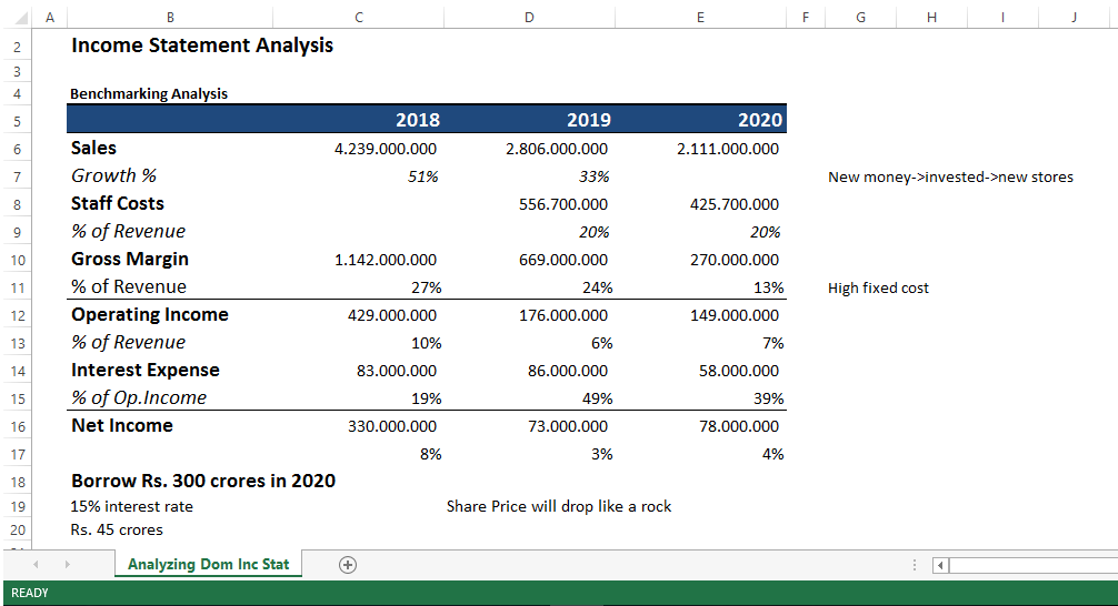 Income Statement Analysis Main Image Download Template