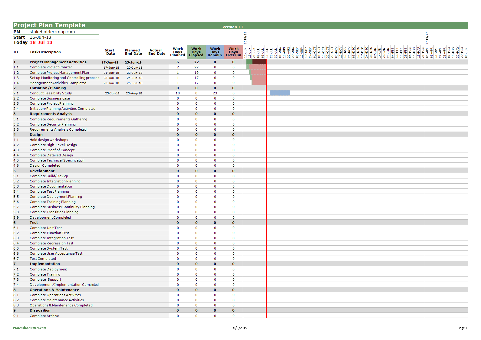 multiple project tracking sheet main image