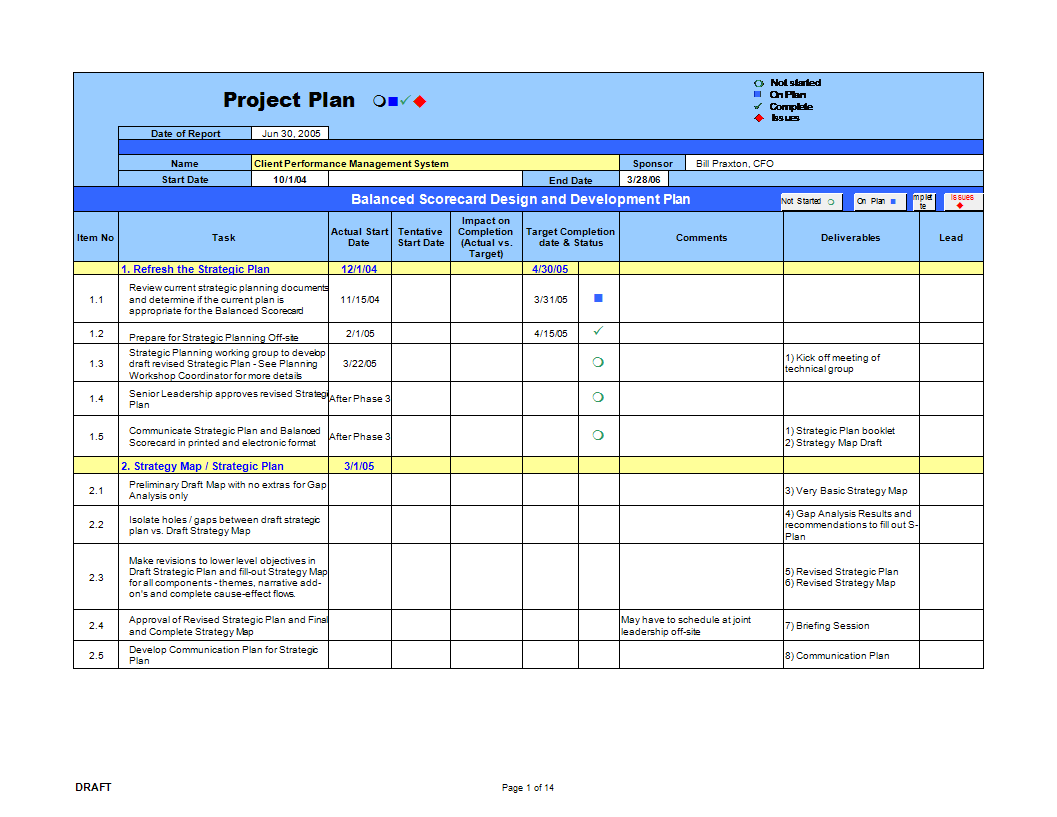 performance improvement plan template example main image