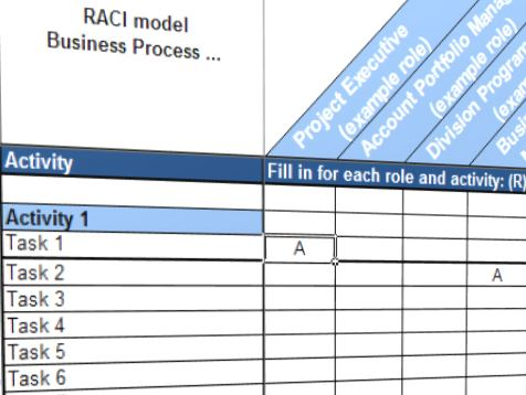 Raci Template With Instructions  Templates At AllbusinesstemplatesCom