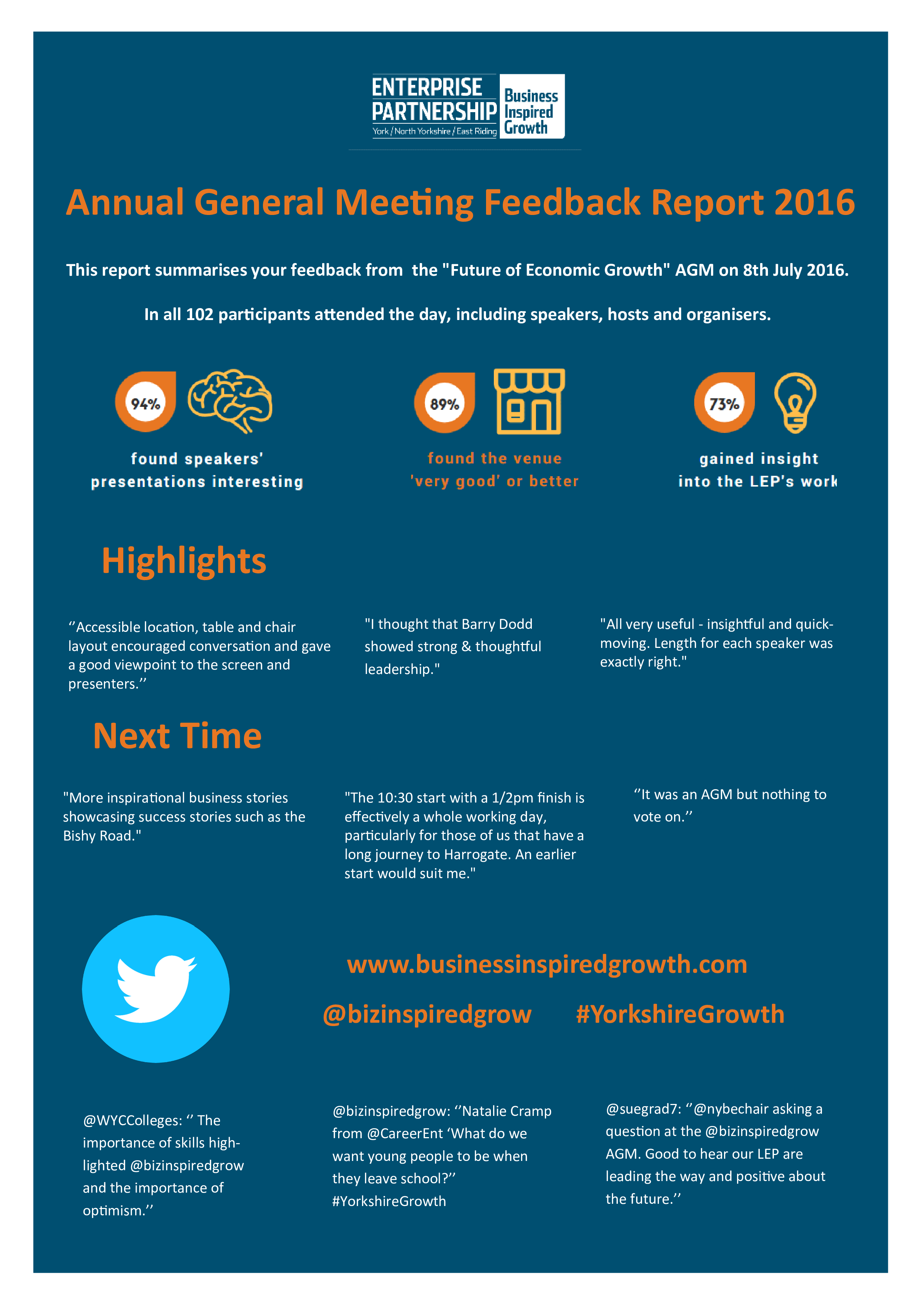 Feedback Report example pdf  Templates at allbusinesstemplates In Me Report Template