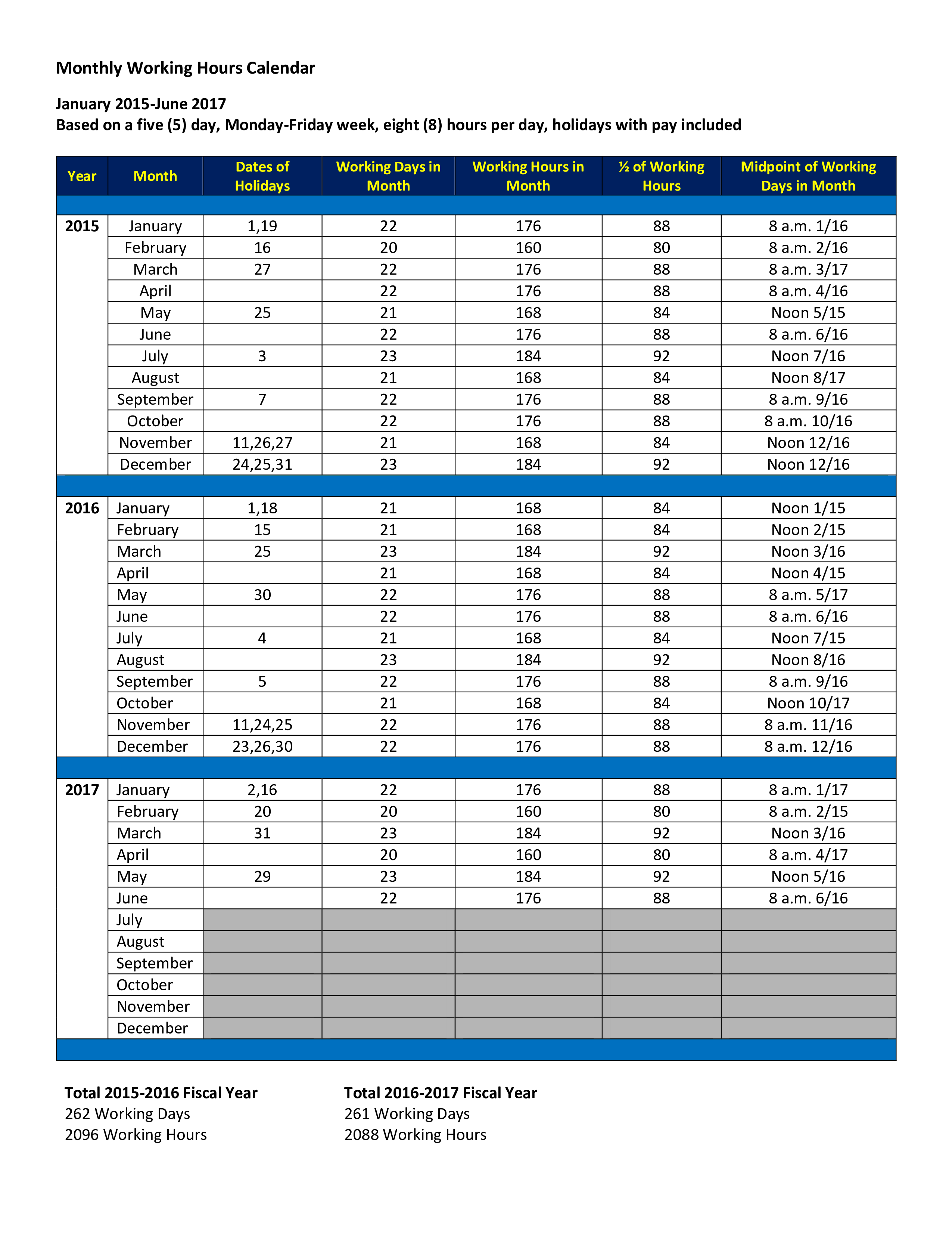 Free Monthly Working Hours Calendar Templates At