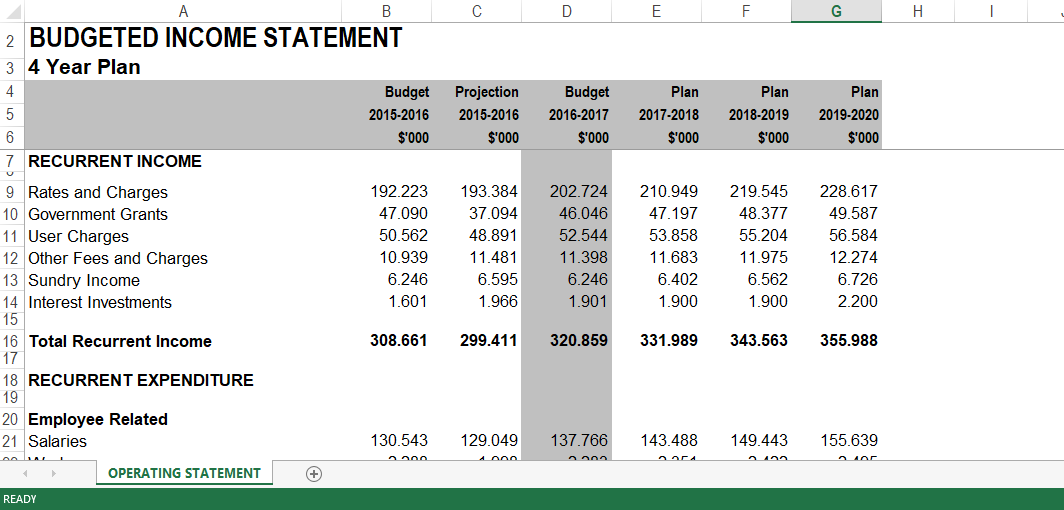 Free Budgeted Income Statement Excel Templates At