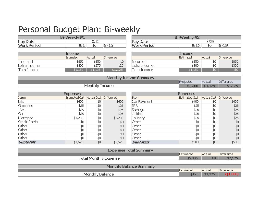 bi weekly personal budget main image - Weekly Personal Budget Spreadsheet