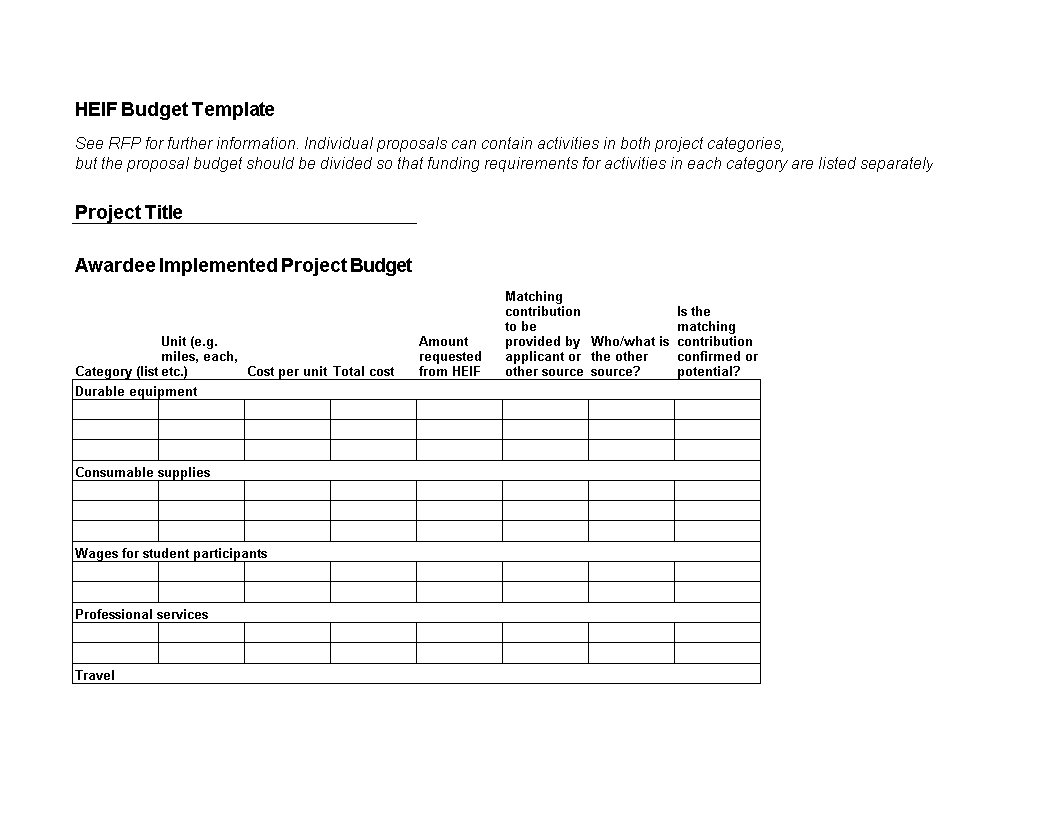 free editable budget timeline templates at