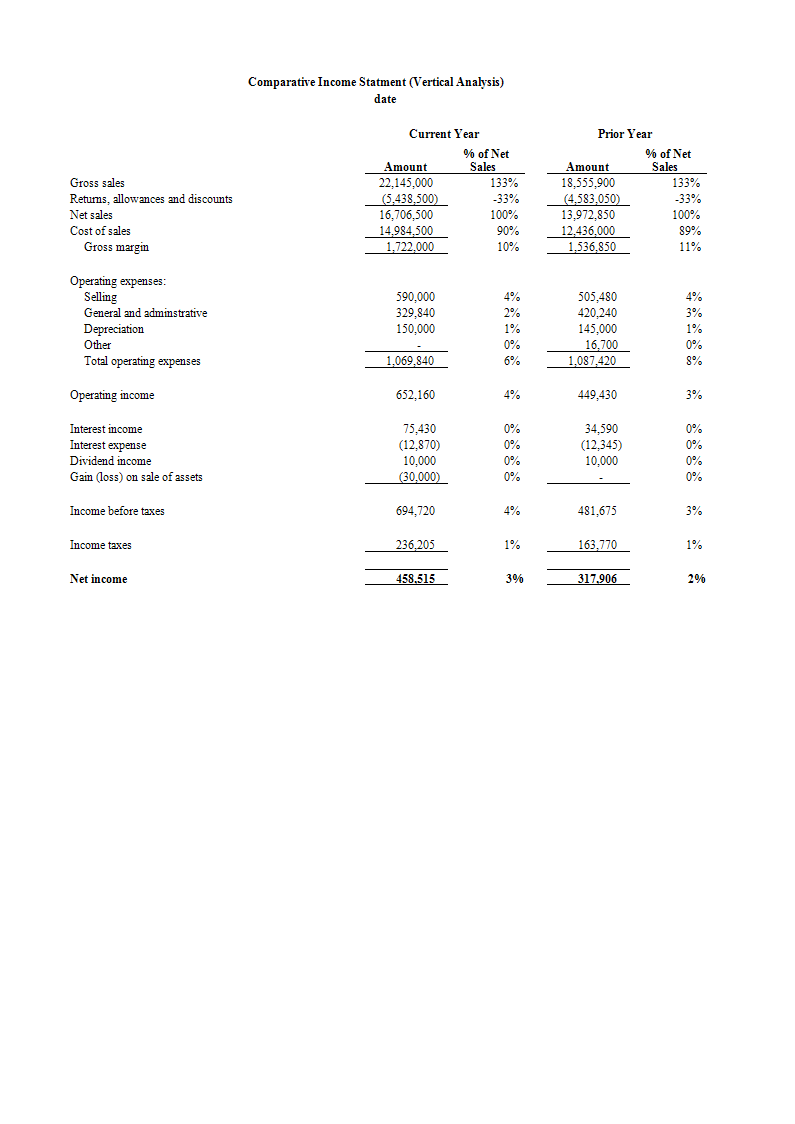 Comparative Income Statement Template main image
