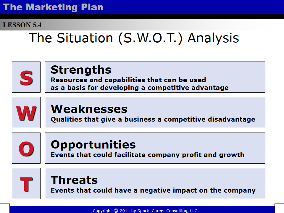 Marketing SWOT Powerpoint main image