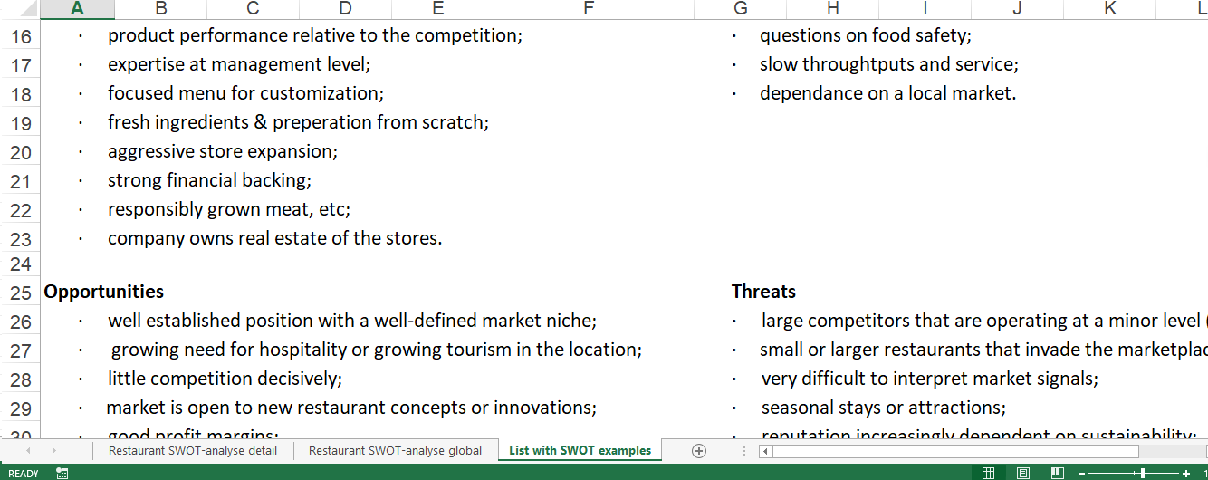 Restaurant SWOT Analysis main image