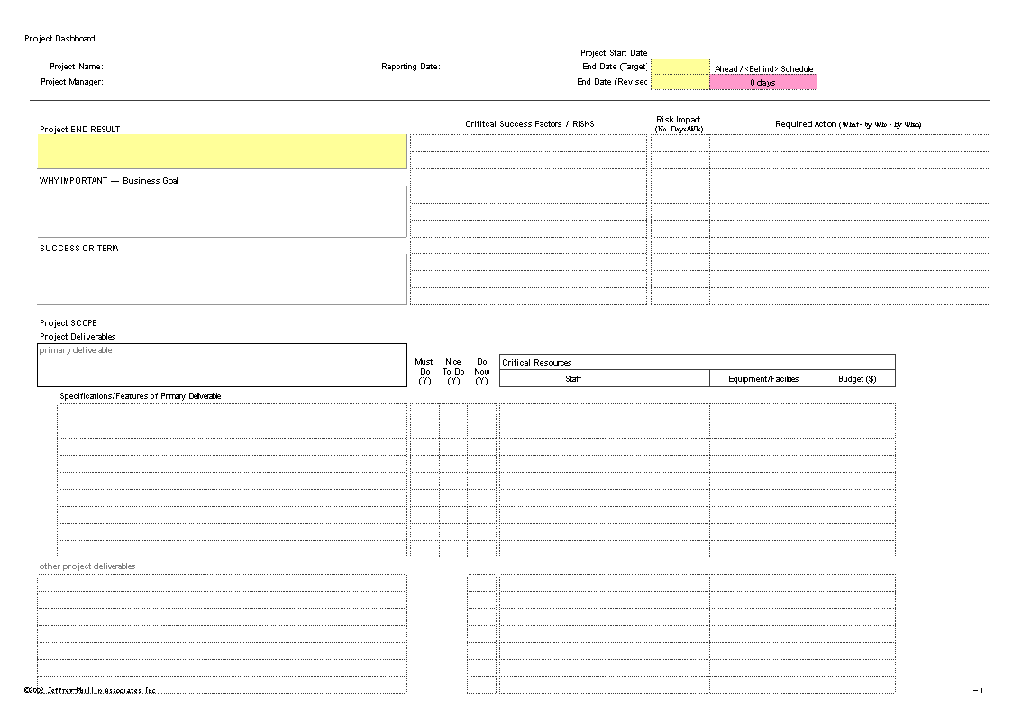 Free Excel Project Dashboard Templates At Allbusinesstemplates