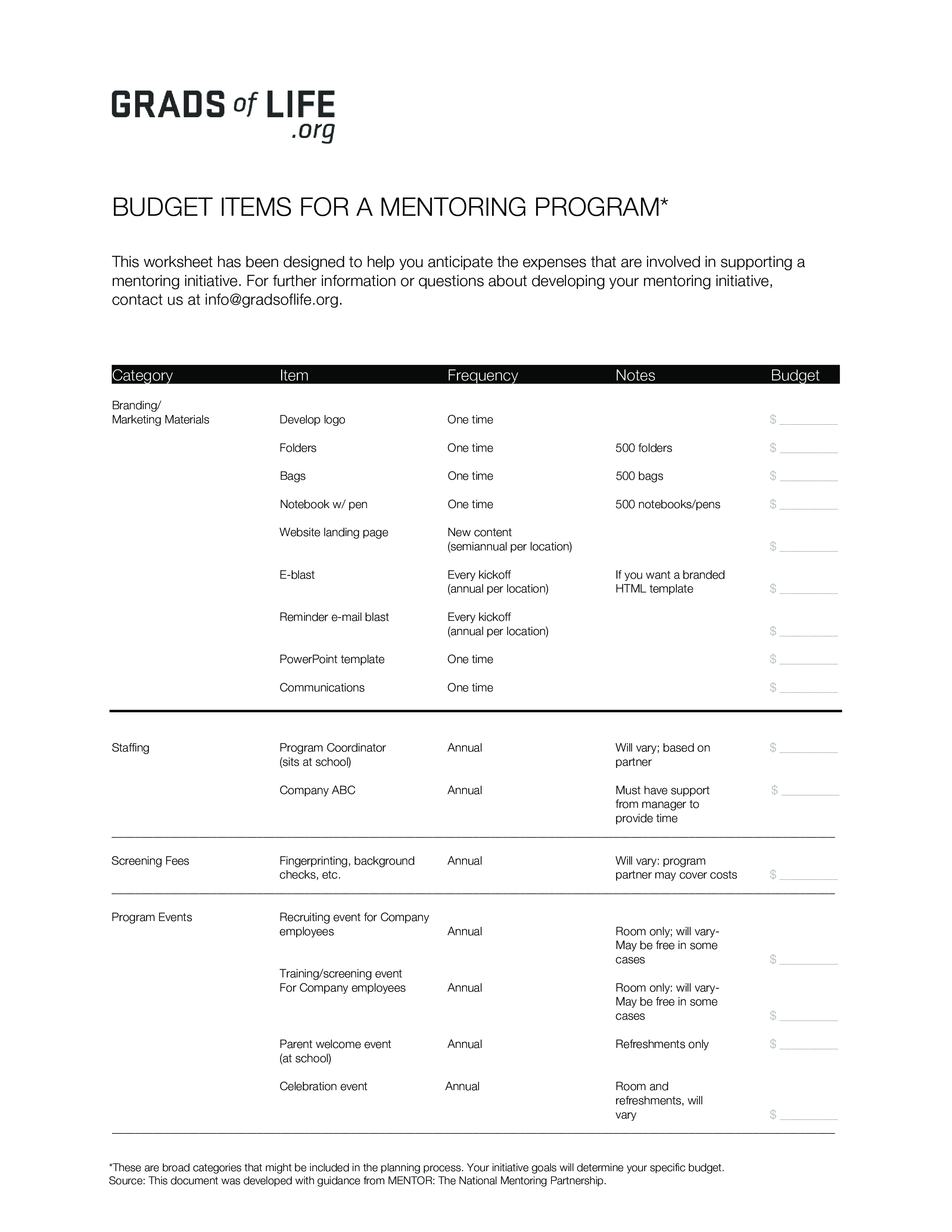 Free mentoring program budget | templates at allbusinesstemplates. Com.