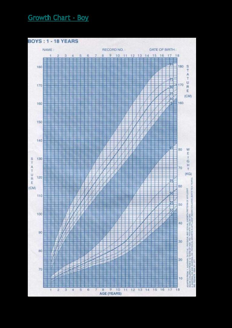 Gratis Growth Chart Boys
