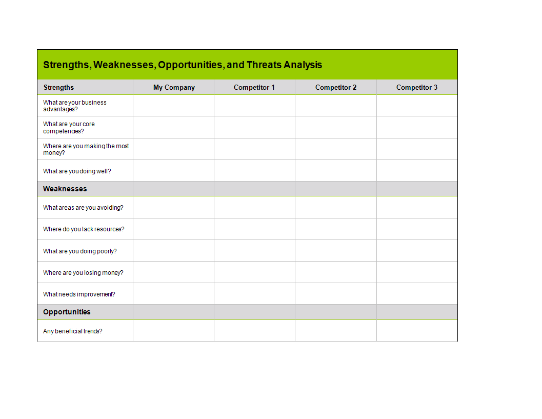 competitive analysis template sheet in excel | Templates ...