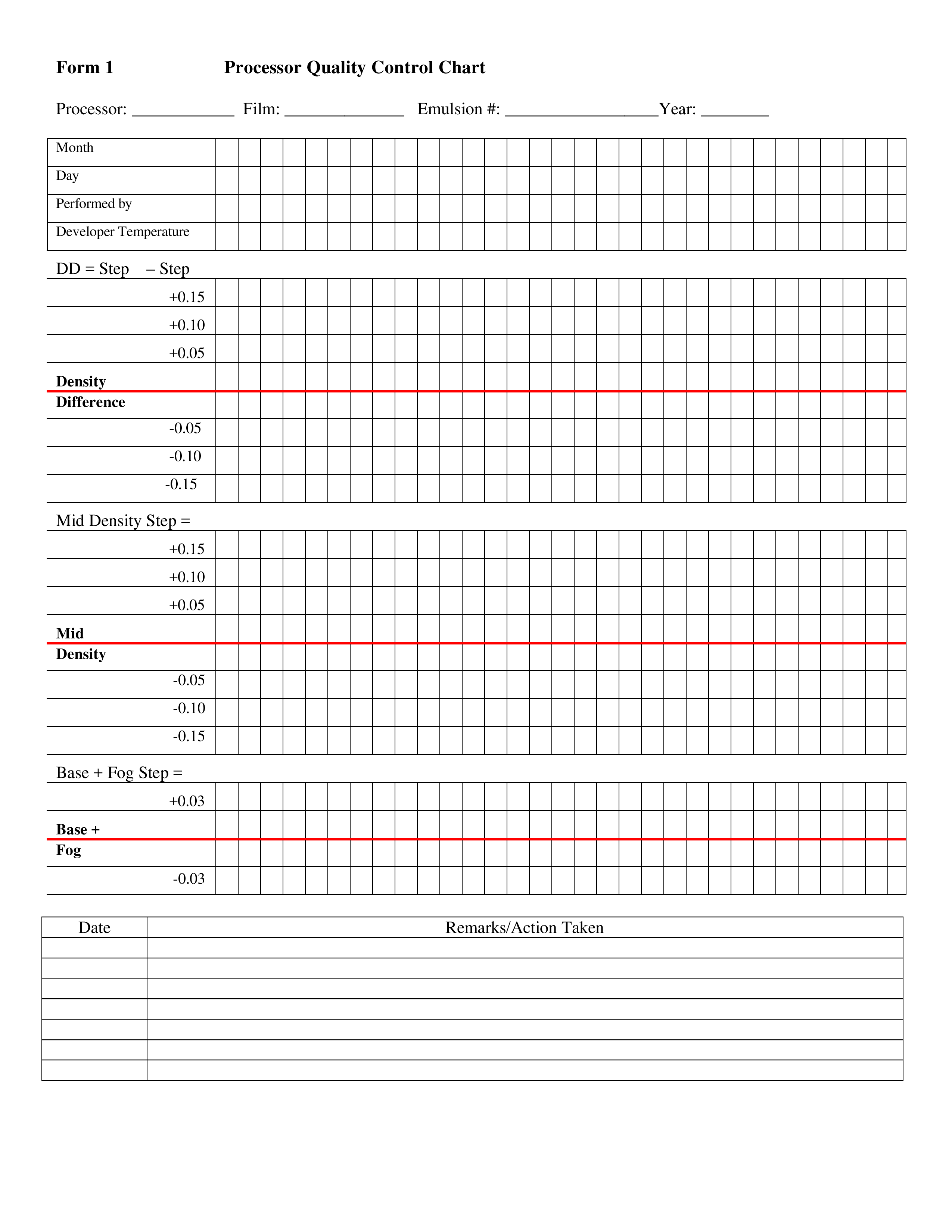Blank Control Chart main image