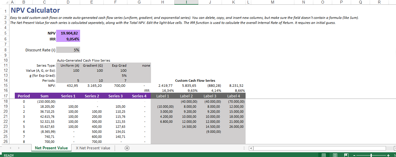 Npv Irr Calculator Excel Template Mandegarfo
