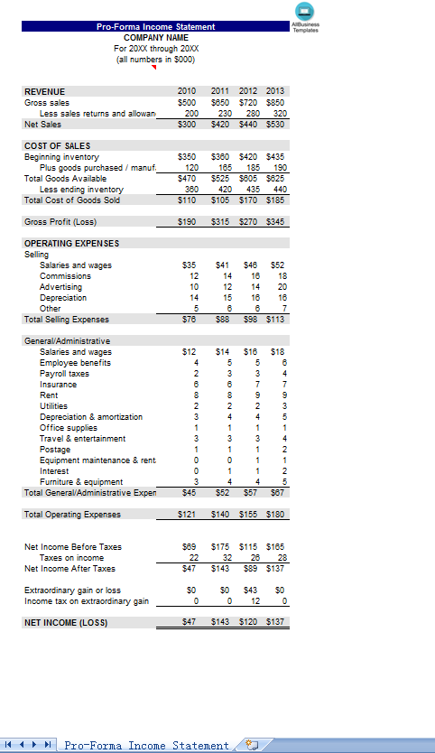 Pro Forma Income Statement Excel Format Templates At Allbusinesstemplates Com