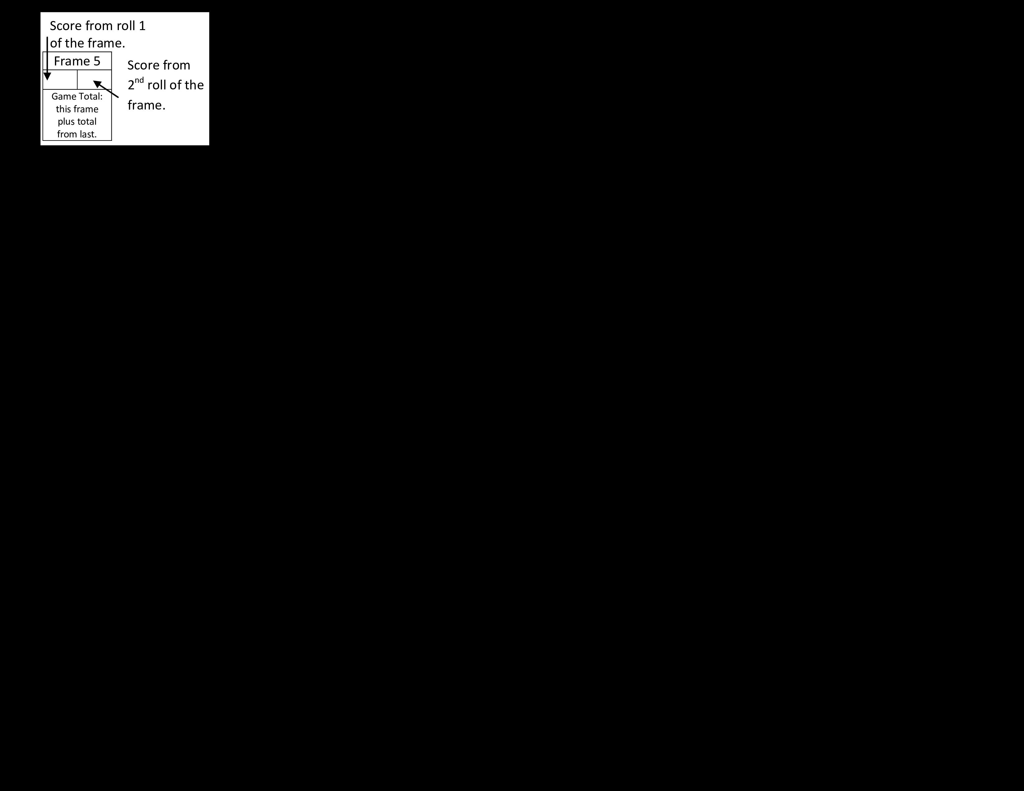 graphic regarding Printable Bowling Score Sheet identify Coach Bowling Ranking Sheet Templates at