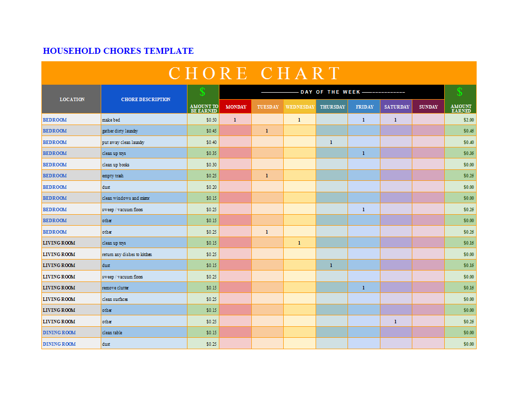 Chore Chart Excel Template from www.allbusinesstemplates.com