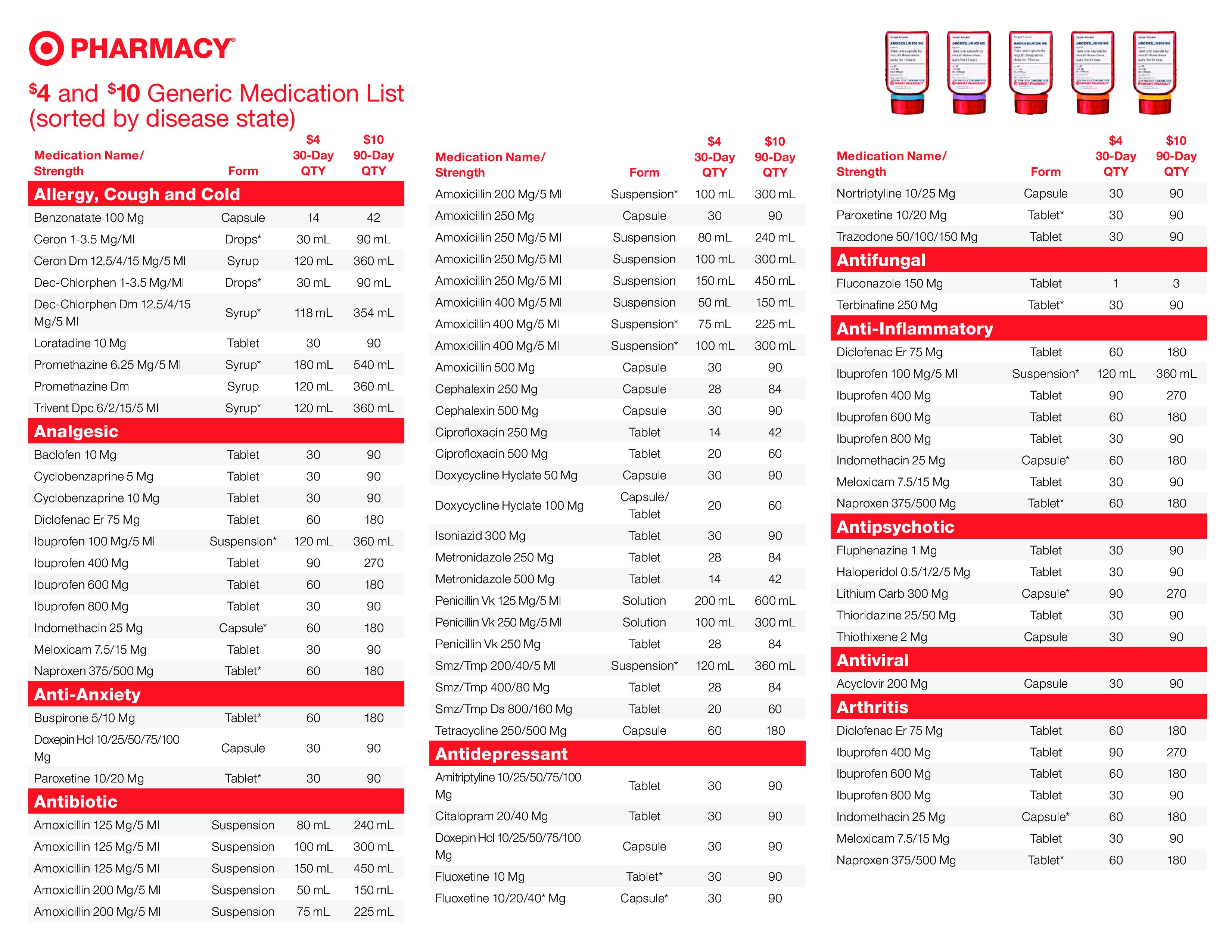 Printable Generic Medication List Templates At